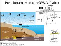"""Descripción gráfica de la red Sismogeodésica del proyecto """"Evaluación del peligro asociado a grandes terremotos y tsunamis en la costa del Pacífico mexicano para la mitigación de desastres""""."""
