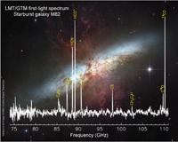 Las primeras observaciones con el GTM realizadas en 2011 en regiones de formación estelar, muestran la enorme capacidad del instrumento para los estudios científicos.
