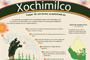 La Agencia Francesa para el Desarrollo aportará 3 millones de euros durante cuatro años para financiar proyectos de recuperación del ecosistema de Xochimilco. Infografía: Natalia Rentería Nieto.