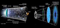 Formación del estado quark gluon plasma, que se cree existió microsegundos después del Big-Bang y dio origen a la formación de materia hadrónica que compone la mayor parte de la materia ordinaria que hoy se conoce.