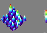 Cada pico de la imagen representa la intensidad de fotones de fluorescencia recolectados de las nanoesferas.