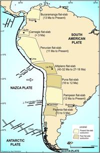 En la imagen, en amarillo claro las zonas actuales de subducción horizontal en la Cordillera de los Andes y en amarillo verdoso las regiones que en el pasado tuvieron procesos de subducción horizontal.