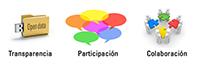 Gobierno abierto es abrir los datos, decisiones y procesos gubernamentales a la ciudadanía para promover la colaboración y se pueda crear una especie de cogobierno participativo, señala el doctor Rodrigo Sandoval Almazán, investigador de la Universidad Autónoma del Estado de México.