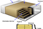 Representación de un condensador dieléctrico que se puede utilizar en celulares y otros dispositivos electrónicos.