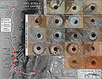 Sitios de perforación en el cráter Gale.